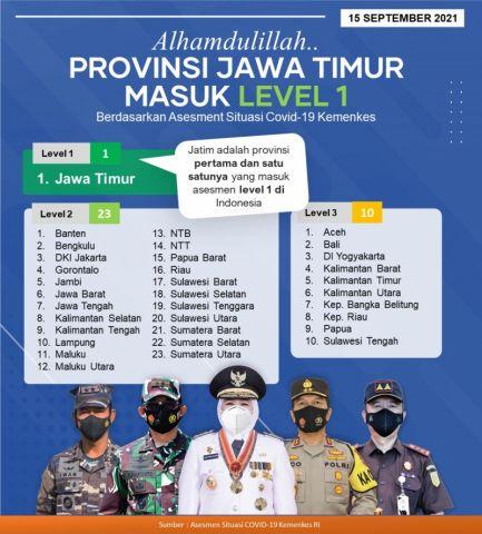 Jatim jadi Provinsi Pertama dan Satu-satunya yang Level 1, Gubernur: Terima Kasih untuk Masyarakat